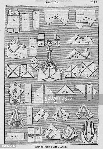 Appendix How To Fold TableNapkins From < Name not Found >s Everyday Cookery [< Name not Found > London and New York 1907] Artist Unknown