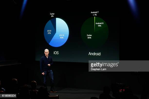 Apple CEO Tim Cook speaks on stage during a product launch event on October 27 2016 in Cupertino California Apple Inc unveiled the latest iterations...