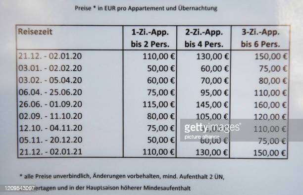 April 2020, Mecklenburg-Western Pomerania, Zinnowitz: A sign for prices of holiday apartments hangs on a house in Zinnowitz. Due to the severe...
