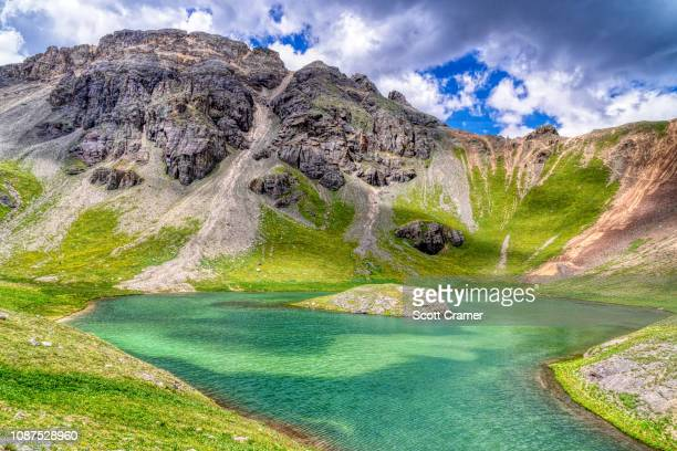 Aquamarine Alpine Blue Lake San Juan Mountains