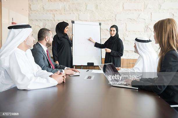Arab businesswomen giving presentation to colleagues in office