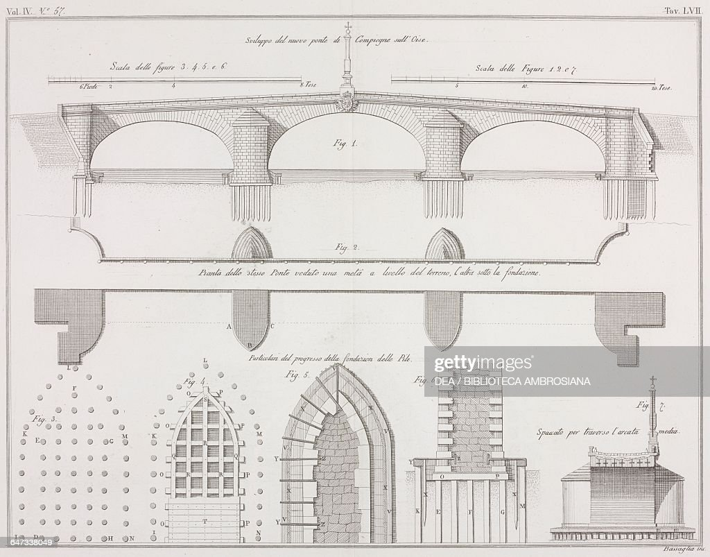 architectural drawings of bridges. Contemporary Bridges Architectural Plan And Elevation Of The Compiegne Bridge Over Oise  River Engraving By Giacomo And Drawings Of Bridges G