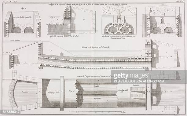 Architectural plan section and elevation of an aqueduct built under the bed of Canal du Midi engraving by Giacomo Bassaglia from Hydraulic...