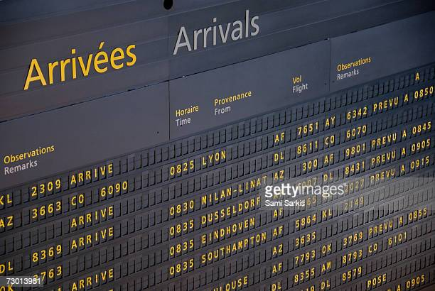 Arrival departure board at airport, close-up