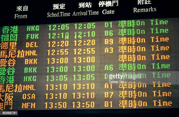 Arrival Departure Board at airport