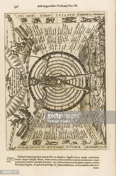 Ars magna lucis et umbrae 1671 Private Collection Artist Kircher Athanasius