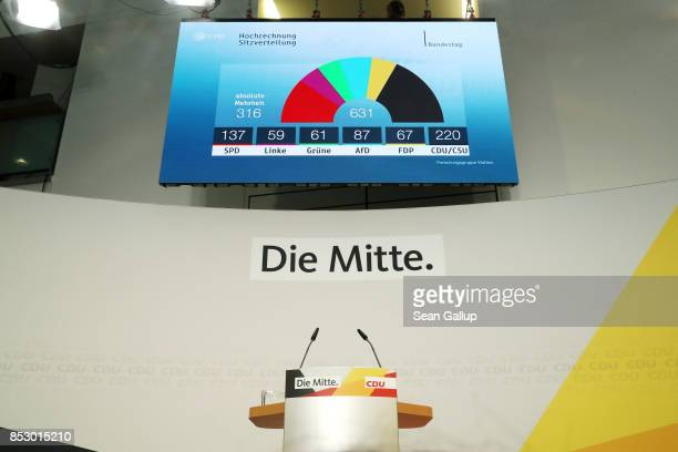 As members of the media await German Chancellor Angela Merkel a large TV screen shows distribution of seats in the Bundestag following the initial...