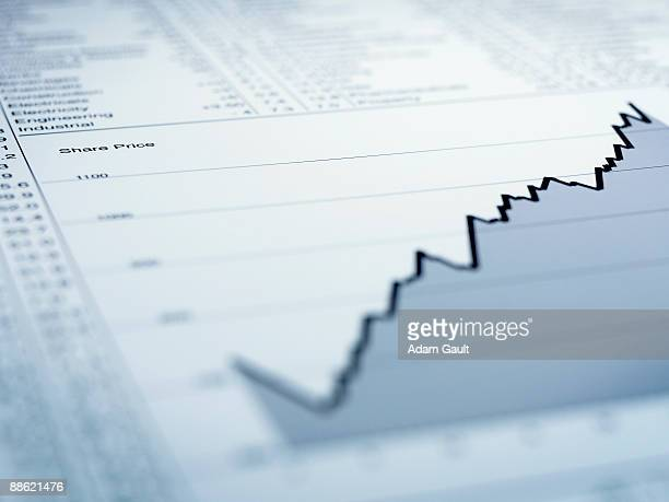 ascending line graph and list of share prices - decline stock pictures, royalty-free photos & images