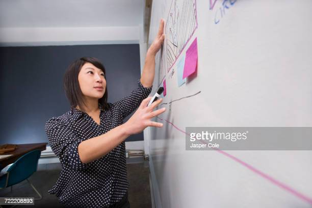 asian businesswoman writing on whiteboard - action plan stock photos and pictures