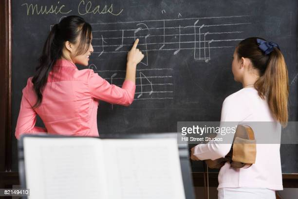 Asian female music teacher pointing to blackboard