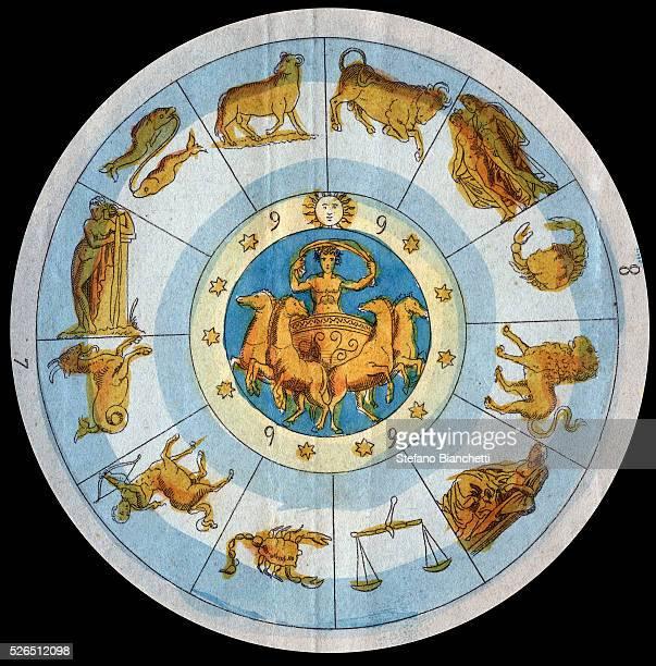 Astrological sign engraving from 'Usi e Costumi di Tutti i Popoli dell'Universo Ovvero Storia del governo delle leggi della milizia della religione...