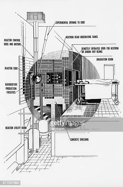 Atomic Medical Reactor Artists' sketch of the first atomic energy reactor specifically designed for medical therapy and research which will be built...