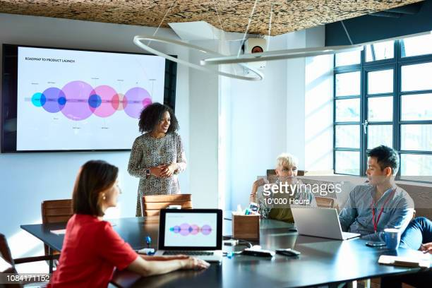 attractive businesswoman heads strategy meeting in board room - projection screen stock pictures, royalty-free photos & images