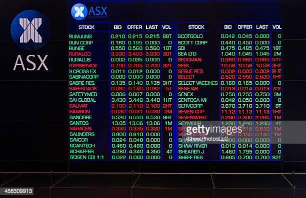 ASX Australia Stock Exchange