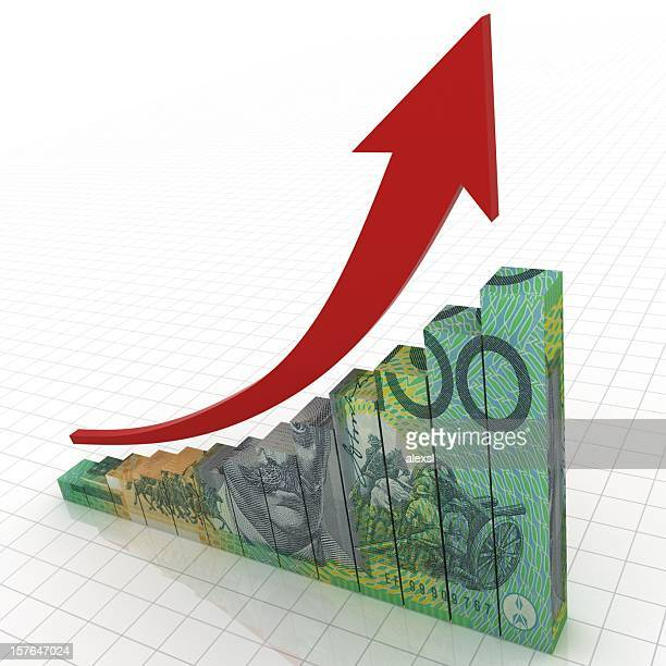 Australian Economics Growth