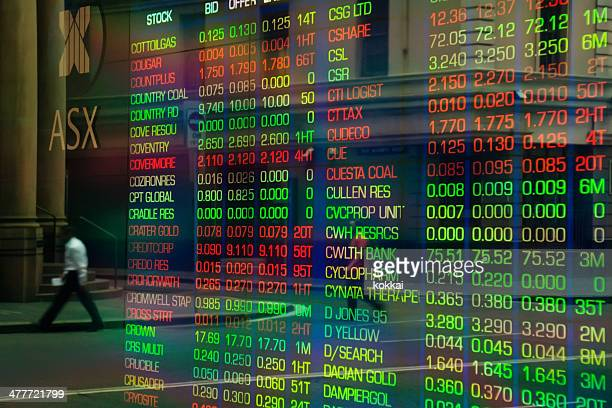 Australische Securities Exchange (ASX)