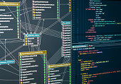 Back-end project architecture development. Database Development Planning