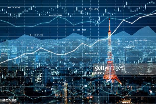 背景株式市場と金融経済