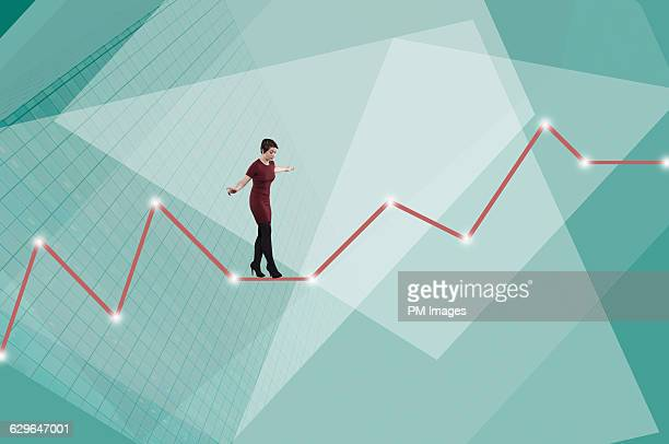 Balancing on a Line Graph