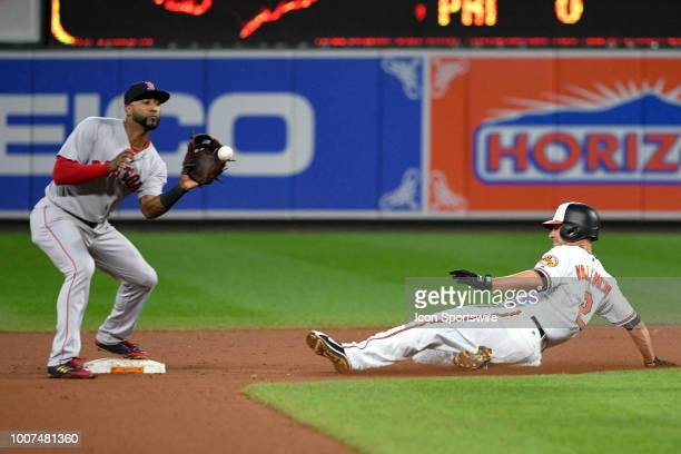 Baltimore Orioles designated hitter Danny Valencia is forced out a second base as Boston Red Sox second baseman Eduardo Nunez takes the third inning...
