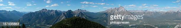 Banff Panoramic