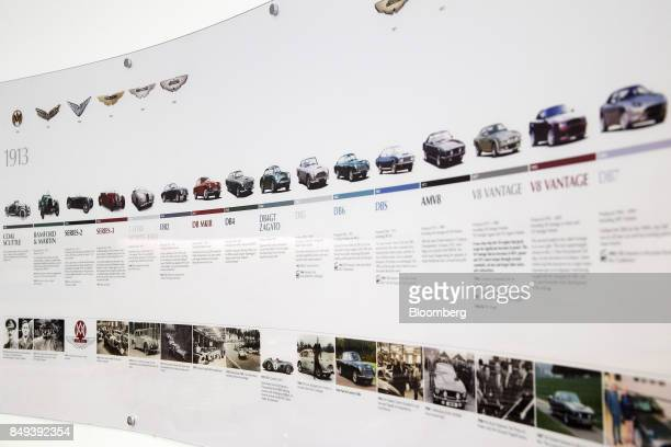 A banner featuring a timeline of Aston Martin luxury automobile is displayed at an Aston Martin Lagonda Ltd showroom in Singapore on Tuesday Sept 19...
