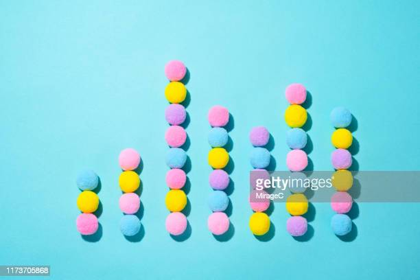 bar chart graph consists of fluffy balls - pom pom stock pictures, royalty-free photos & images