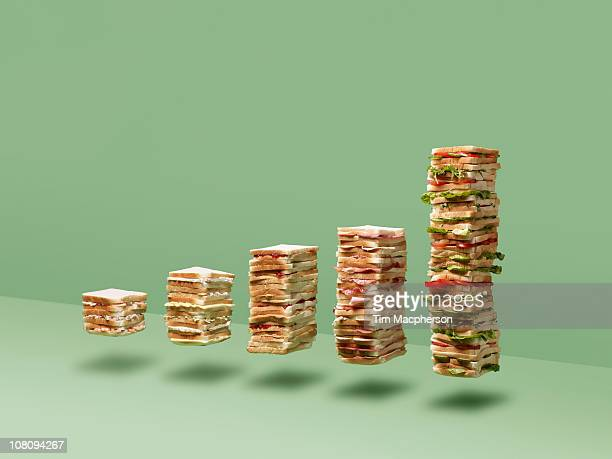 Bar chart made if sandwich's