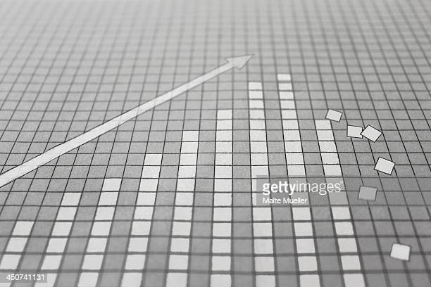 A bar graph depicting a rise and then a decline