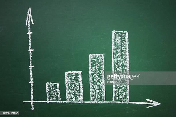 bar graph on a blackboard