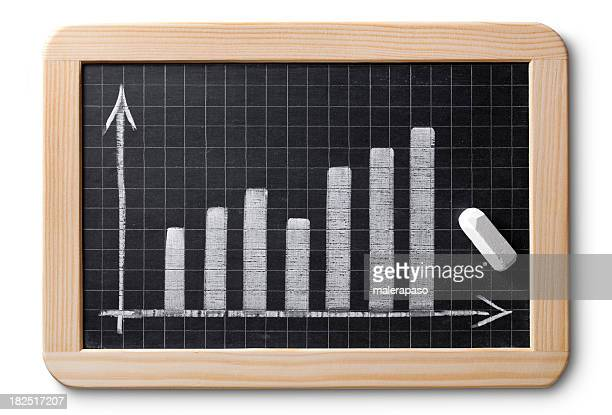 Bar graph on small black chalkboard with chalk