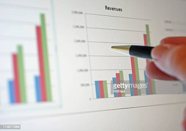 A bar graph showing an increase in revenue