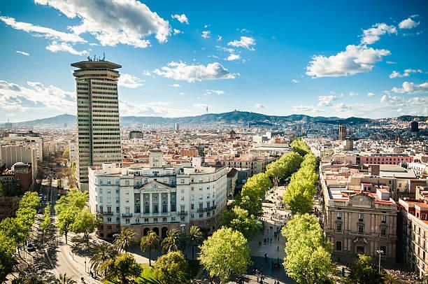 Barcelona Skyline Ramblas Wall Art