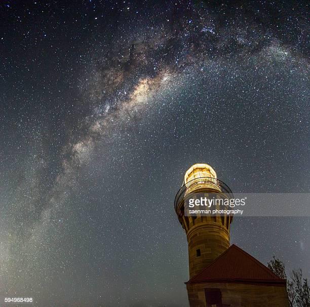 Barrenjoey Head Lighthouse