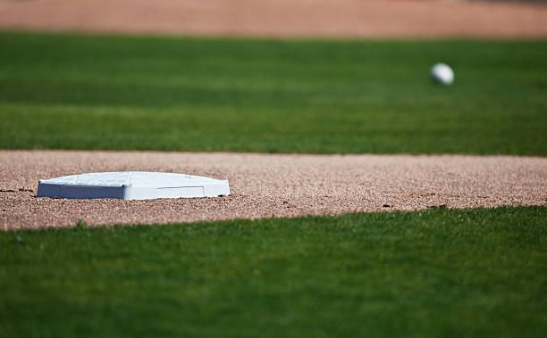Baseball Diamond Wall Art