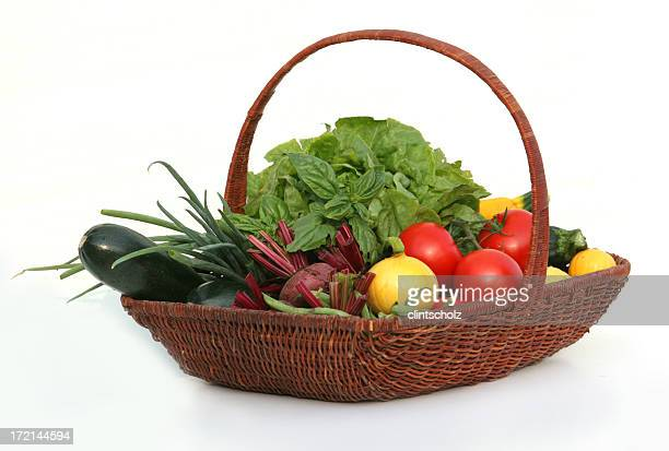 Basket of Goodness