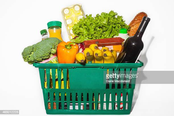 A Basket of Groceries