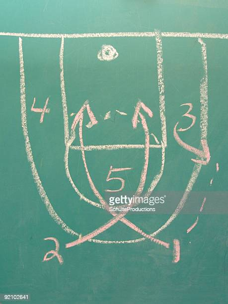 basketball chalk - scoring stock pictures, royalty-free photos & images