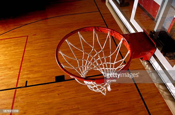 Basketball rim from overhead