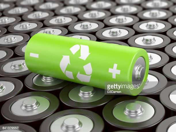 Batterij recycling