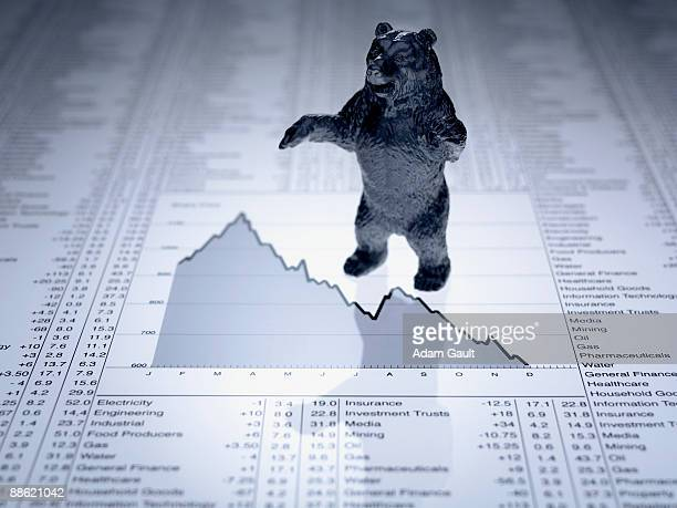 bear figurine on descending line graph and list of share prices - bear market stock pictures, royalty-free photos & images
