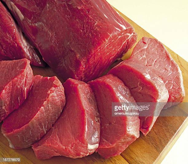beef steak RAW