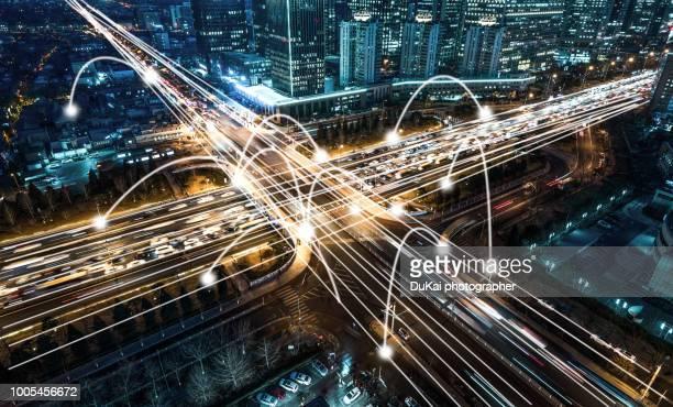 beijing traffic City Network