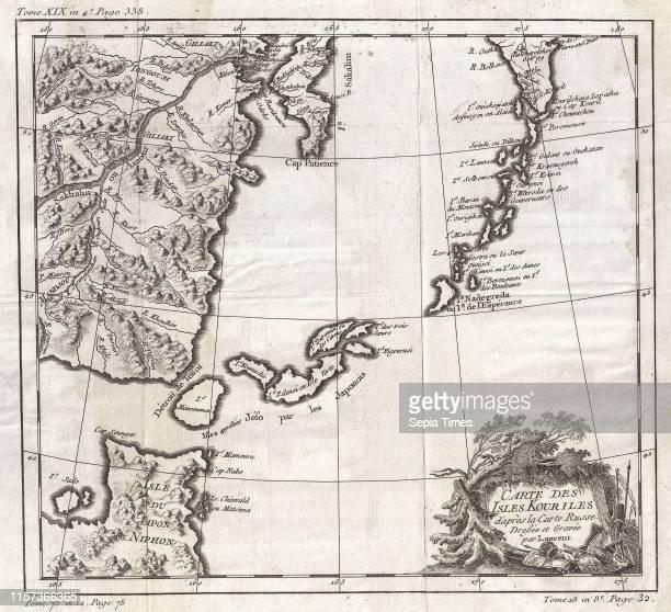 1750 Bellin Map of the Kuril Islands