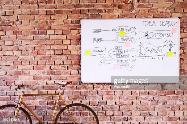 Bicycle and whiteboard with keywords at brick wall in office