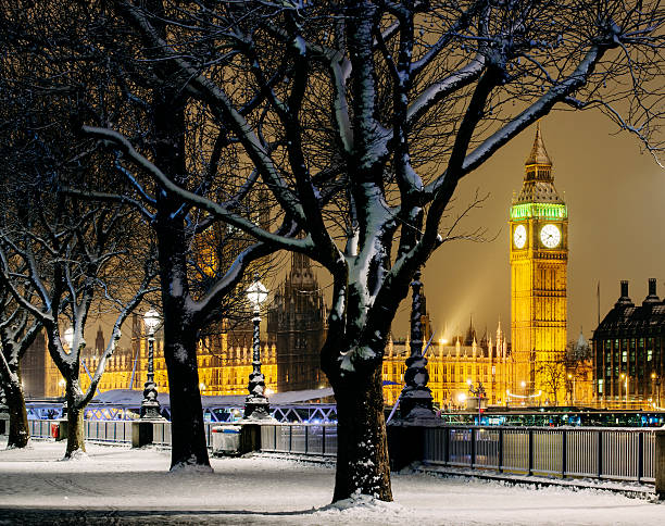 Big Ben And Houses Of Parliament In Snow Wall Art