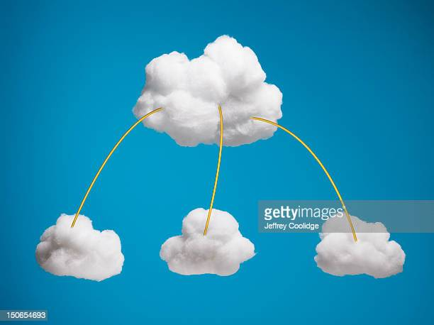 Big Cloud connected to Little Clouds