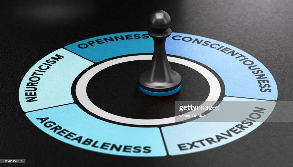 Big Five Personality Traits. Psychology Concept. : Stock Photo