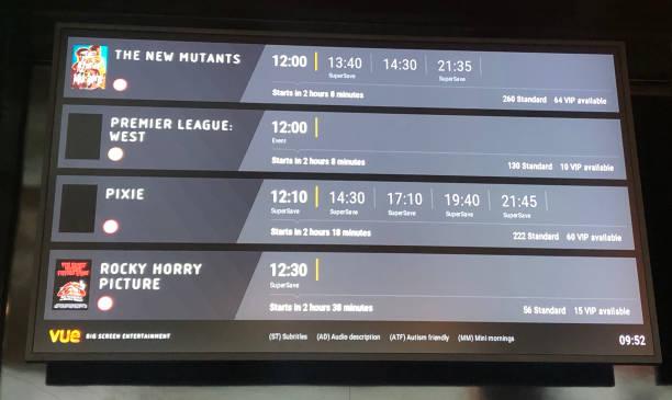 GBR: West Ham United v Manchester City - Premier League