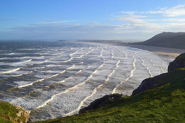 Big waves at Rhossili beach